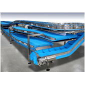 SpanTech Incline Conveyor Systems Layout
