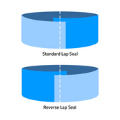 Lap Seal Film Standard and Reverse Orientation
